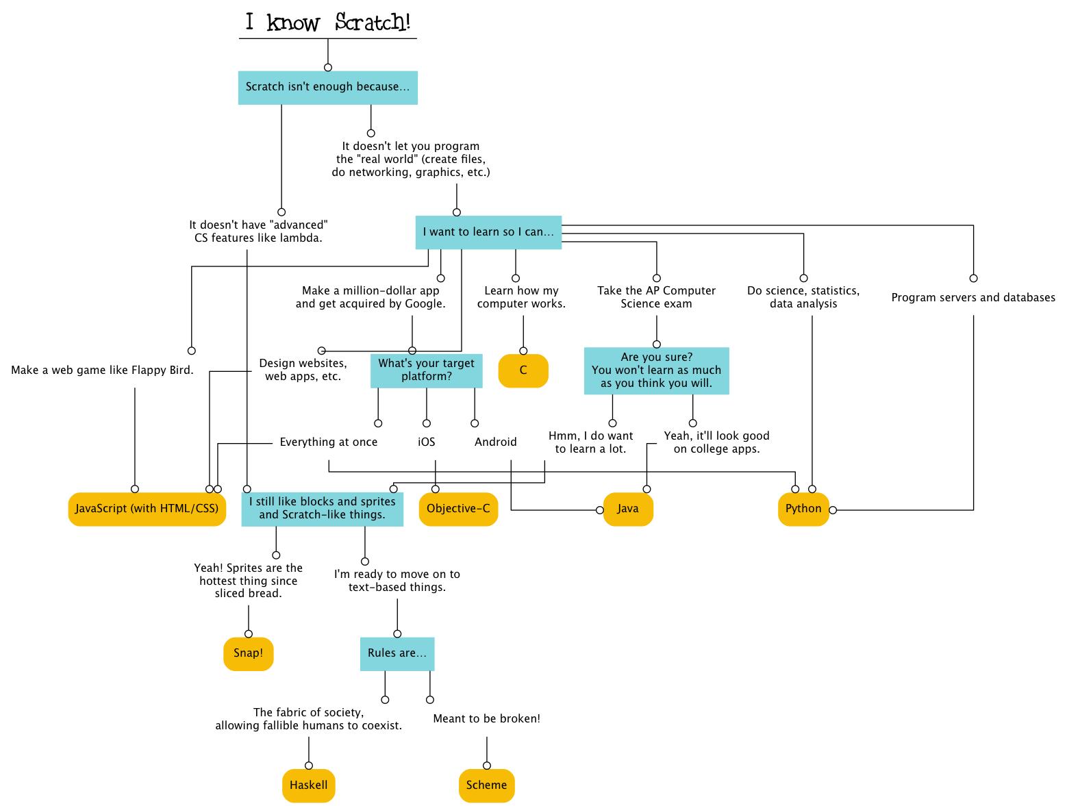 Allison Vim Module Wiring Diagram Explained Diagrams Duramax Transmission 1000 Flow Electrical Work U2022